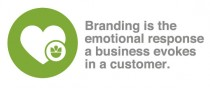 Branding - It's about Perception