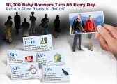 Baby Boomers about to Retire!